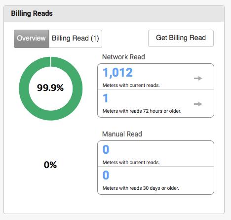 Billing Read Module2