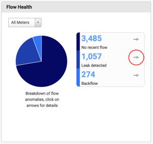 Flow Health